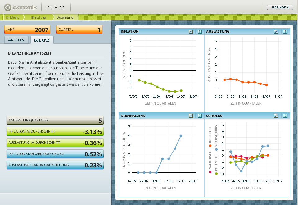 evaluation balance screen of an eLearning Game