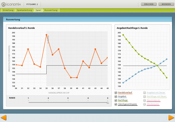 Iconomix - Evaluation Screen